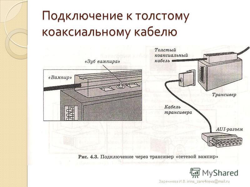 Подключение к толстому коаксиальному кабелю Заречнева И. В. irina_zare4neva@mail.ru