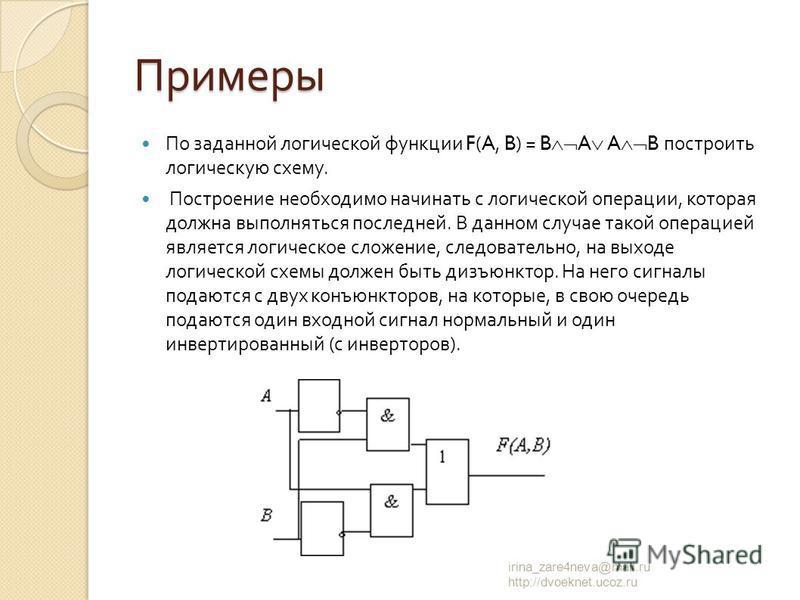 Примеры По заданной логической функции F(A, B) = B A A B построить логическую схему. Построение необходимо начинать с логической операции, которая должна выполняться последней. В данном случае такой операцией является логическое сложение, следователь