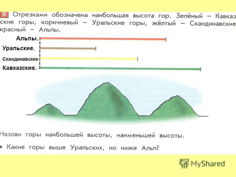 40 стр. 61 з. 8