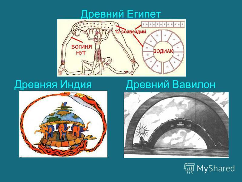 Древний Египет Древняя Индия Древний Вавилон