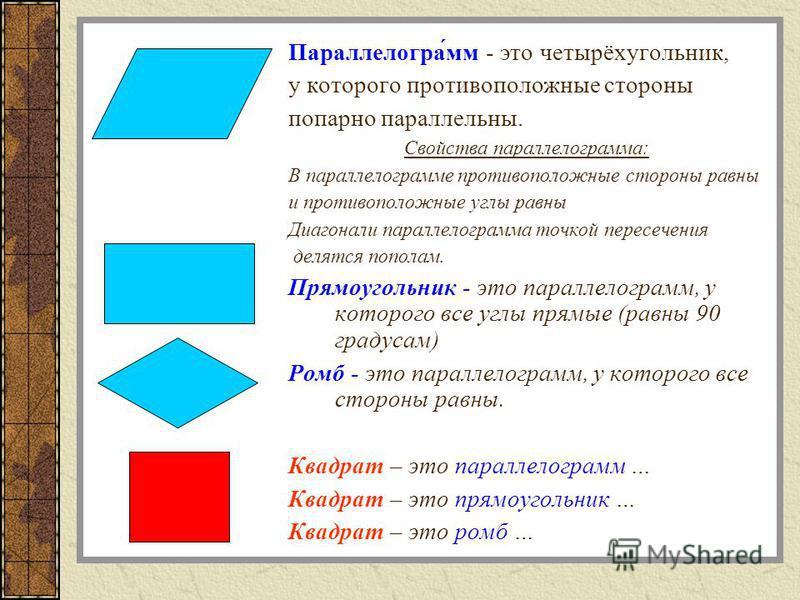 Параллелогра́мм - это четырёхугольник, у которого противоположные стороны попарно параллельны. Свойства параллелограмма: В параллелограмме противоположные стороны равны и противоположные углы равны Диагонали параллелограмма точкой пересечения делятся