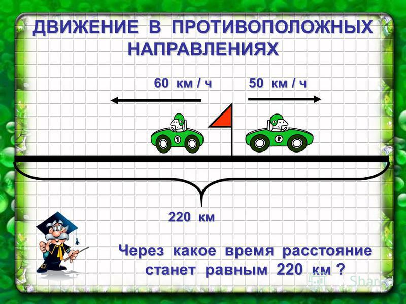 ДВИЖЕНИЕ В ПРОТИВОПОЛОЖНЫХ НАПРАВЛЕНИЯХ 220 км 220 км Через какое время расстояние станет равным 220 км ? 60 км / ч 50 км / ч