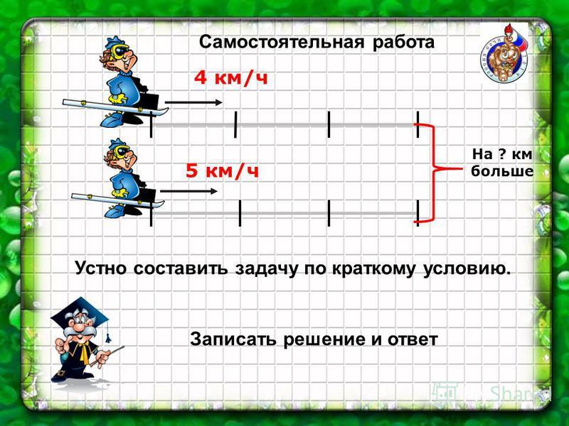 На ? км больше 4 км/ч 5 км/ч Самостоятельная работа Устно составить задачу по краткому условию. Записать решение и ответ