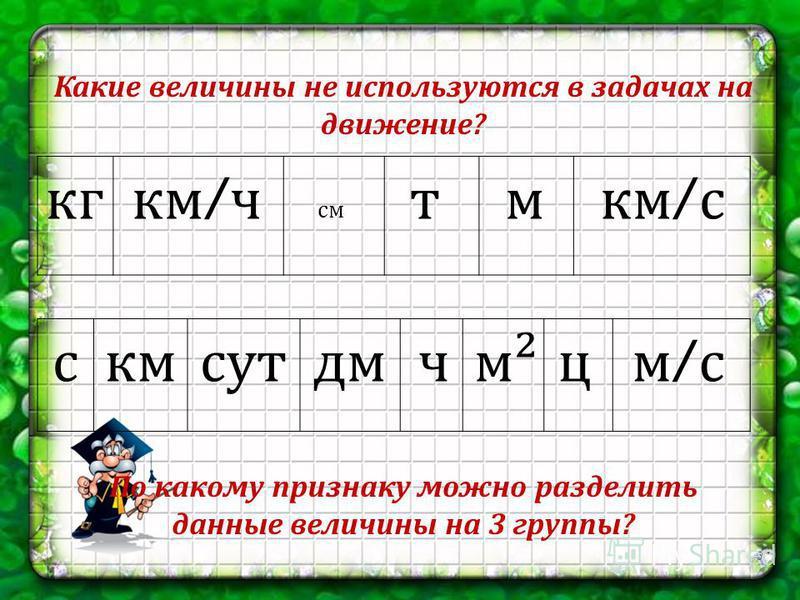 Какие величины не используются в задачах на движение? кг км / ч см тм км / с скмсутм²цчдм м/см/с По какому признаку можно разделить данные величины на 3 группы? 5