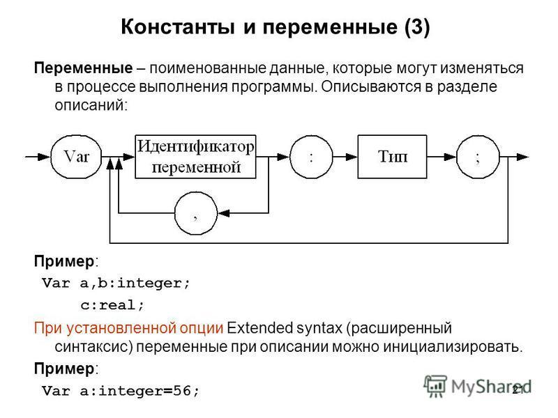 21 Константы и переменные (3) Переменные – поименованные данные, которые могут изменяться в процессе выполнения программы. Описываются в разделе описаний: Пример: Var a,b:integer; c:real; При установленной опции Extended syntax (расширенный синтаксис