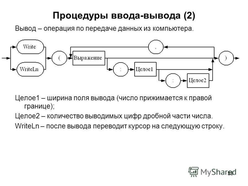 38 Процедуры ввода-вывода (2) Вывод – операция по передаче данных из компьютера. Целое 1 – ширина поля вывода (число прижимается к правой границе); Целое 2 – количество выводимых цифр дробной части числа. WriteLn – после вывода переводит курсор на сл