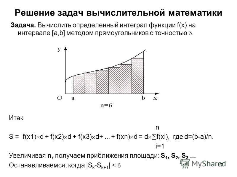 17 Решение задач вычислительной математики Задача. Вычислить определенный интеграл функции f(x) на интервале [a,b] методом прямоугольников с точностью. Итак n S = f(x1) d + f(x2) d + f(x3) d+ …+ f(xn) d = d f(xi), где d=(b-a)/n. i=1 Увеличивая n, пол