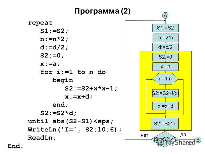 22 Программа (2) repeat S1:=S2; n:=n*2; d:=d/2; S2:=0; x:=a; for i:=1 to n do begin S2:=S2+x*x-1; x:=x+d; end; S2:=S2*d; until abs(S2-S1)<eps; WriteLn('I=', S2:10:6); ReadLn; End. S2:=0 x:=a i:=1,n S2:=S2+f(x) x:=x+d S2:=S2*d A |S1-S2|< да нет S1:=S2