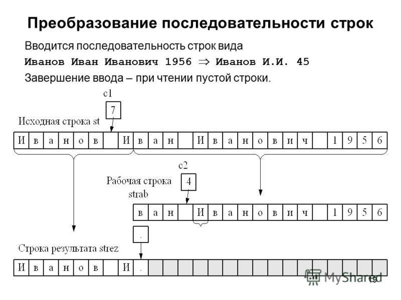 19 Преобразование последовательности строк Вводится последовательность строк вида Иванов Иван Иванович 1956 Иванов И.И. 45 Завершение ввода – при чтении пустой строки.