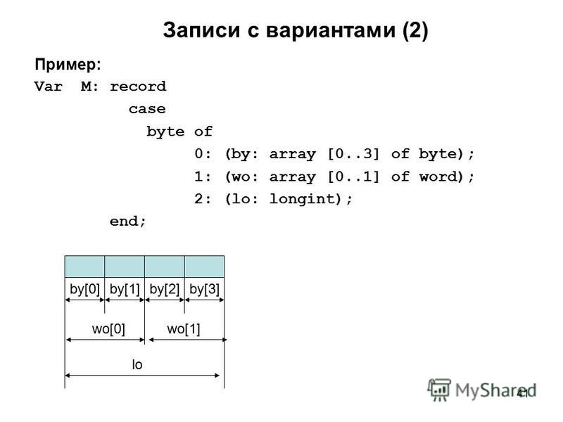 41 Записи с вариантами (2) Пример: Var M: record case byte of 0: (by: array [0..3] of byte); 1: (wo: array [0..1] of word); 2: (lo: longint); end; by[0]by[1]by[2]by[3] wo[0]wo[1] lo