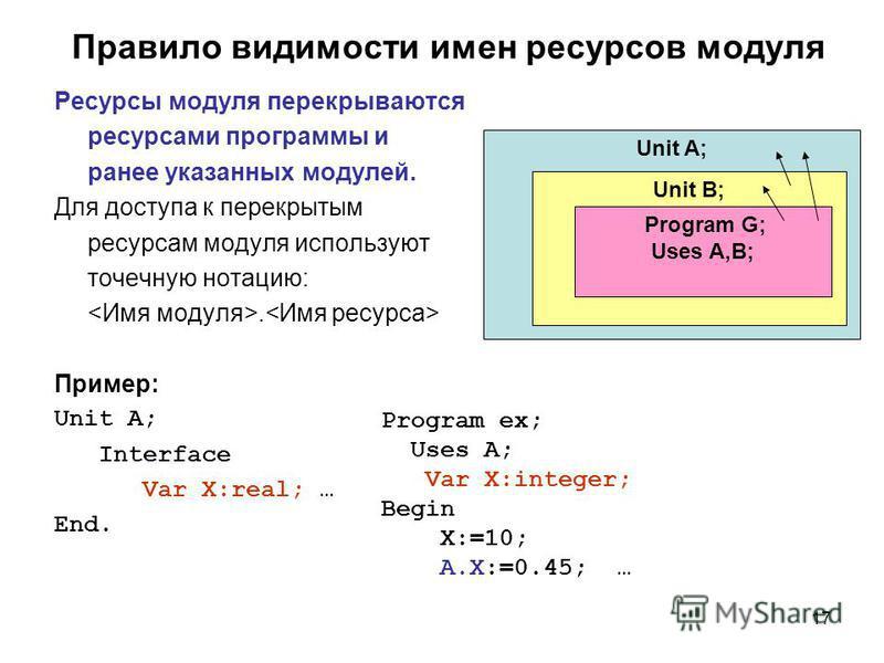 17 Правило видимости имен ресурсов модуля Ресурсы модуля перекрываются ресурсами программы и ранее указанных модулей. Для доступа к перекрытым ресурсам модуля используют точечную нотацию:. Пример: Unit A; Interface Var X:real; … End. Unit A; Unit В;