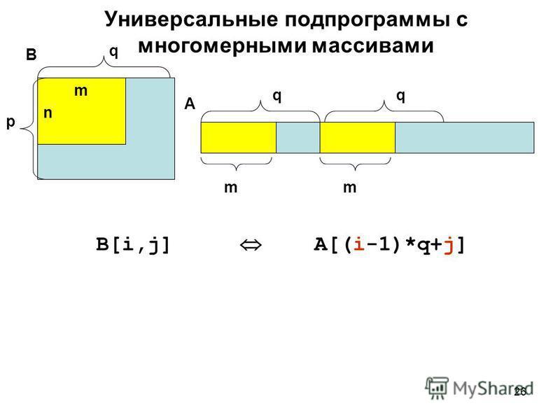 26 Универсальные подпрограммы с многомерными массивами B[i,j] A[(i-1)*q+j] m n p q q m q m B A