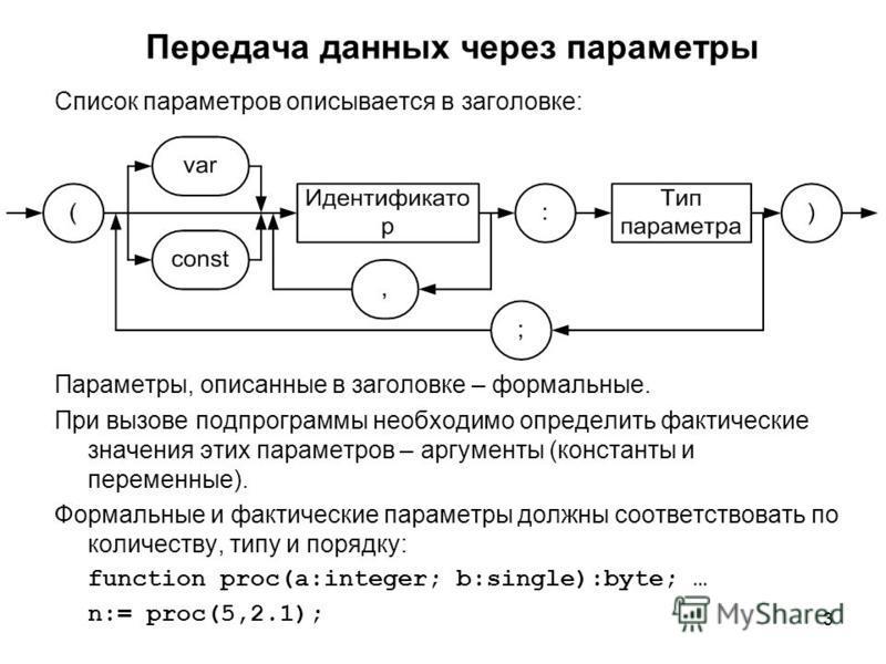 3 Передача данных через параметры Список параметров описывается в заголовке: Параметры, описанные в заголовке – формальные. При вызове подпрограммы необходимо определить фактические значения этих параметров – аргументы (константы и переменные). Форма