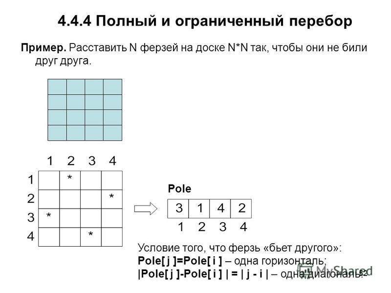 52 4.4.4 Полный и ограниченный перебор Пример. Расставить N ферзей на доске N*N так, чтобы они не били друг друга. Условие того, что ферзь «бьет другого»: Pole[ j ]=Pole[ i ] – одна горизонталь; |Pole[ j ]-Pole[ i ] | = | j - i | – одна диагональ. Po