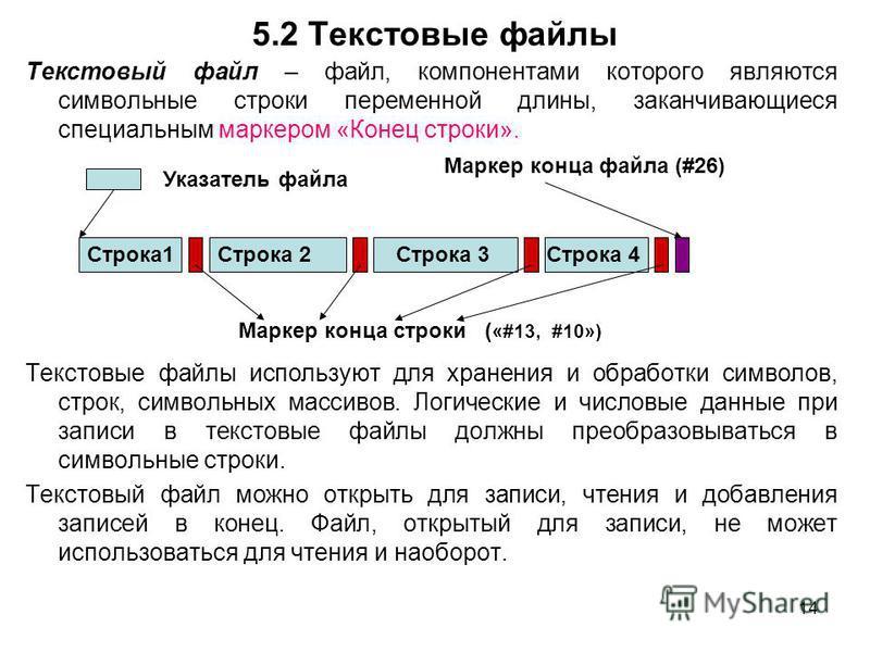 14 5.2 Текстовые файлы Текстовый файл – файл, компонентами которого являются символьные строки переменной длины, заканчивающиеся специальным маркером «Конец строки». Текстовые файлы используют для хранения и обработки символов, строк, символьных масс