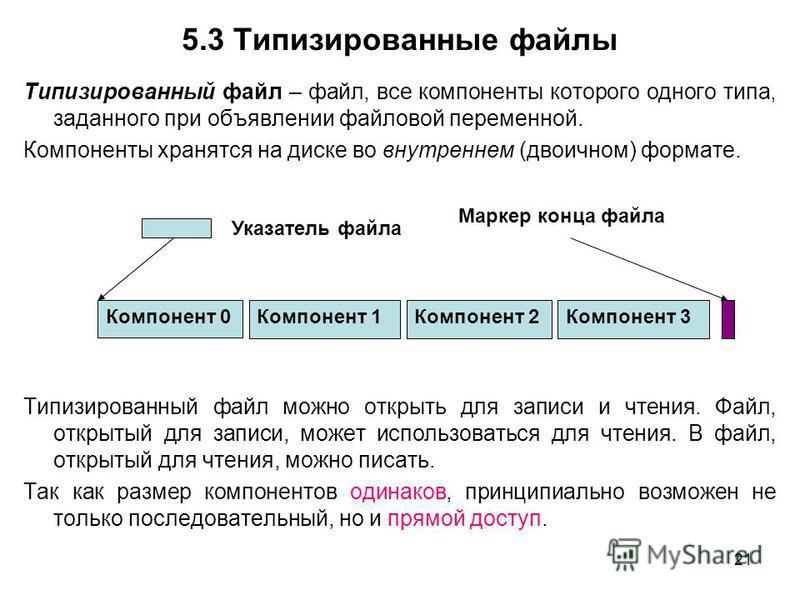 21 5.3 Типизированные файлы Типизированный файл – файл, все компоненты которого одного типа, заданного при объявлении файловой переменной. Компоненты хранятся на диске во внутреннем (двоичном) формате. Типизированный файл можно открыть для записи и ч