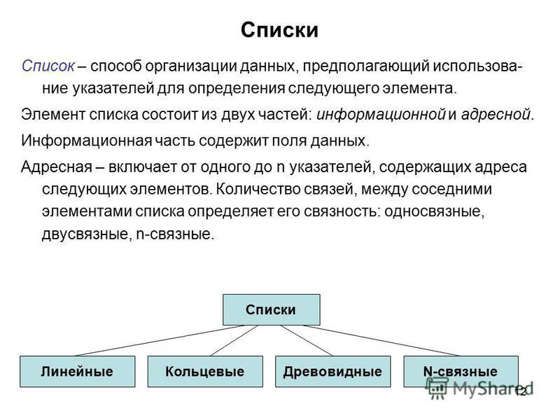 12 Списки Список – способ организации данных, предполагающий использование указателей для определения следующего элемента. Элемент списка состоит из двух частей: информационной и адресной. Информационная часть содержит поля данных. Адресная – включае