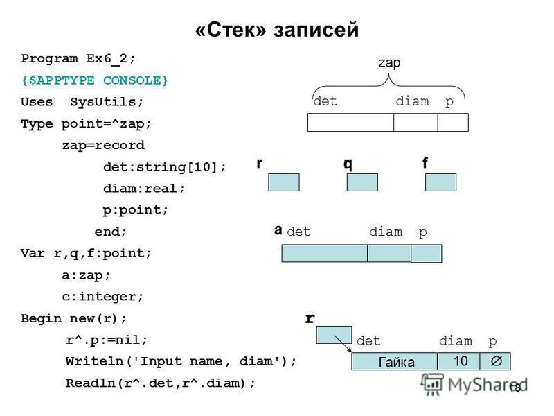 18 «Стек» записей Program Ex6_2; {$APPTYPE CONSOLE} Uses SysUtils; Type point=^zap; zap=record det:string[10]; diam:real; p:point; end; Var r,q,f:point; a:zap; c:integer; Begin new(r); r^.p:=nil; Writeln('Input name, diam'); Readln(r^.det,r^.diam); d