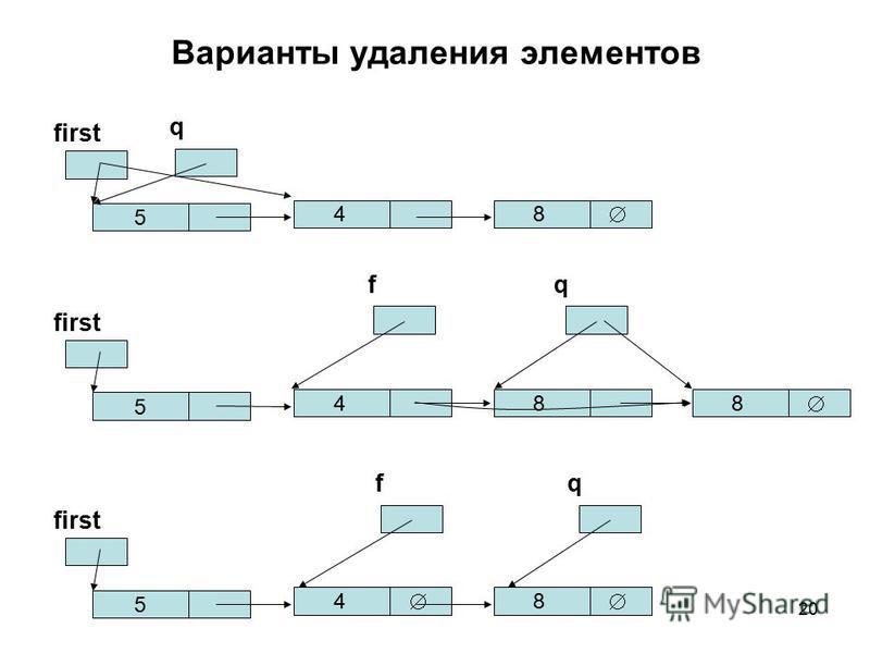 20 Варианты удаления элементов first 5 q 48 first 5 48 5 48 f 8 q qf