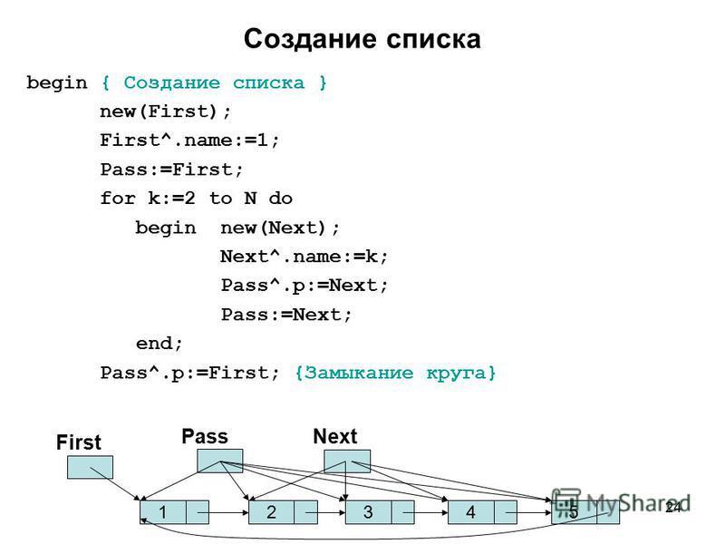 24 Создание списка begin { Создание списка } new(First); First^.name:=1; Pass:=First; for k:=2 to N do begin new(Next); Next^.name:=k; Pass^.p:=Next; Pass:=Next; end; Pass^.p:=First; {Замыкание круга} 125 First PassNext 34