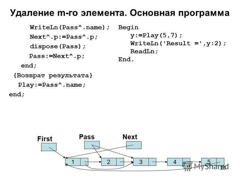 26 Удаление m-го элемента. Основная программа WriteLn(Pass^.name); Next^.p:=Pass^.p; dispose(Pass); Pass:=Next^.p; end; {Возврат результата} Play:=Pass^.name; end; 125 First PassNext 34 Begin y:=Play(5,7); WriteLn('Result =',y:2); ReadLn; End.