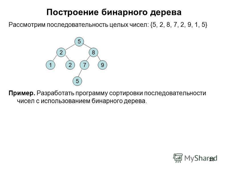 28 Построение бинарного дерева Рассмотрим последовательность целых чисел: {5, 2, 8, 7, 2, 9, 1, 5} Пример. Разработать программу сортировки последовательности чисел с использованием бинарного дерева. 5 28 7291 5