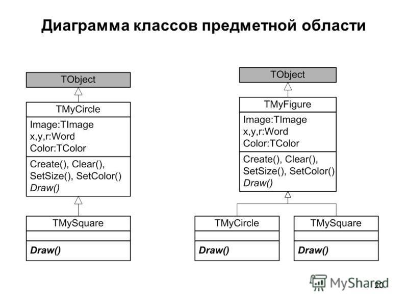 20 Диаграмма классов предметной области