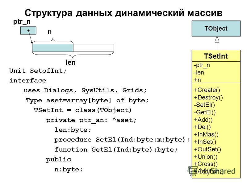 31 Unit SetofInt; interface uses Dialogs, SysUtils, Grids; Type aset=array[byte] of byte; TSetInt = class(TObject) private ptr_an: ^aset; len:byte; procedure SetEl(Ind:byte;m:byte); function GetEl(Ind:byte):byte; public n:byte; Структура данных динам