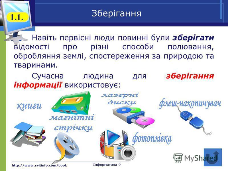 http://www.svitinfo.com/book Інформатика 9 Зберігання Навіть первісні люди повинні були зберігати відомості про різні способи полювання, обробляння землі, спостереження за природою та тваринами. Сучасна людина для зберігання інформації використовує: