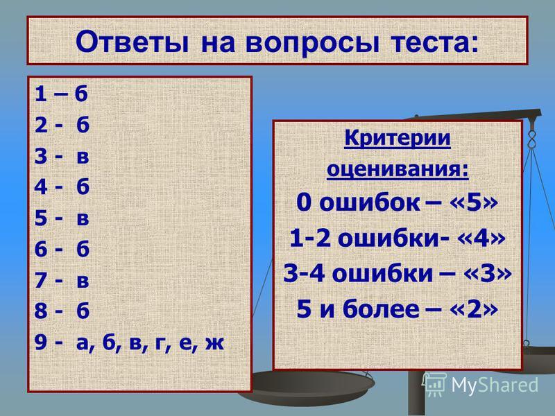 Ответы на вопросы теста: 1 – б 2 - б 3 - в 4 - б 5 - в 6 - б 7 - в 8 - б 9 - а, б, в, г, е, ж Критерии оценивания: 0 ошибок – «5» 1-2 ошибки- «4» 3-4 ошибки – «3» 5 и более – «2»
