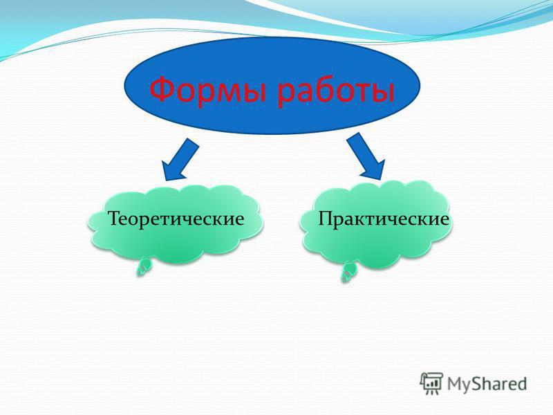Формы работы Теоретические Практические