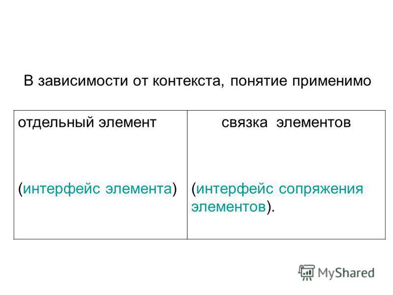 В зависимости от контекста, понятие применимо отдельный элемент (интерфеис элемента) связка элементов (интерфеис сопряжения элементов).