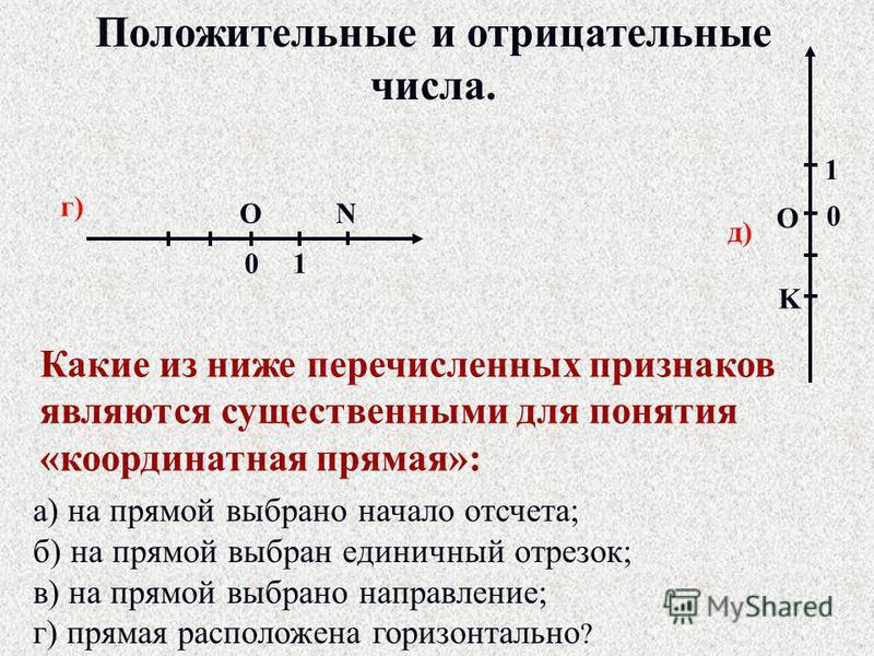 Какие из ниже перечисленных признаков являются существенными для понятия «координатная прямая»: а) на прямой выбрано начало отсчета; б) на прямой выбран единичный отрезок; в) на прямой выбрано направление; г) прямая расположена горизонтально ? Положи