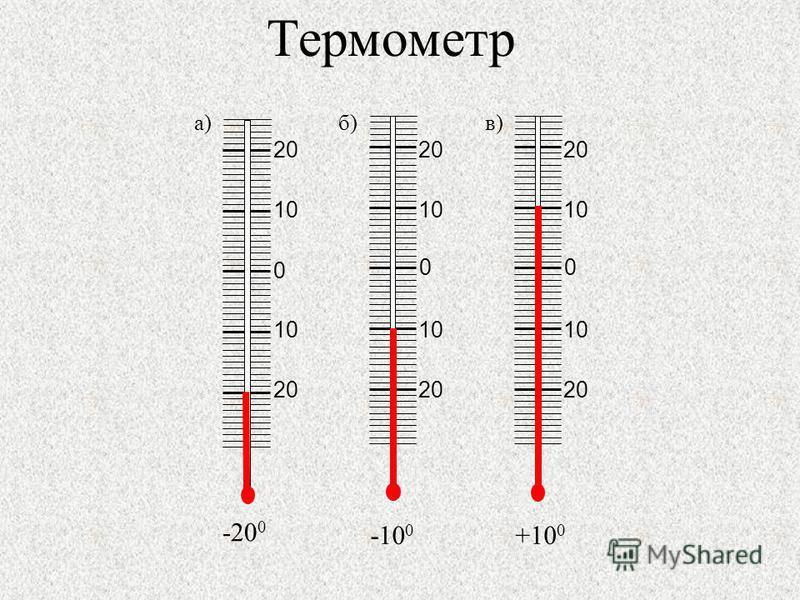 Термометр 0 10 20 10 а) 10 20 10 в) 0 -20 0 10 20 10 б) 0 -10 0 +10 0