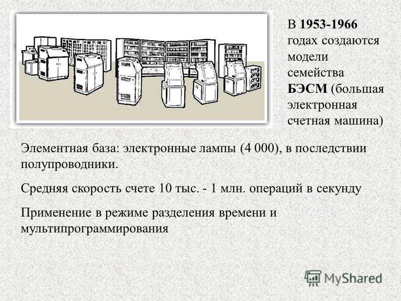 В 1953-1966 годах создаются модели семейства БЭСМ (большая электронная счетная машина) Элементная база: электронные лампы (4 000), в последствии полупроводники. Средняя скорость счете 10 тыс. - 1 млн. операций в секунду Применение в режиме разделения