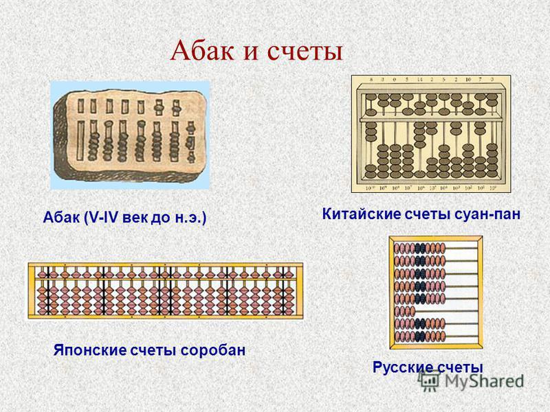 Абак и счеты Абак (V-IV век до н.э.) Китайские счеты суан-пан Японские счеты соробан Русские счеты