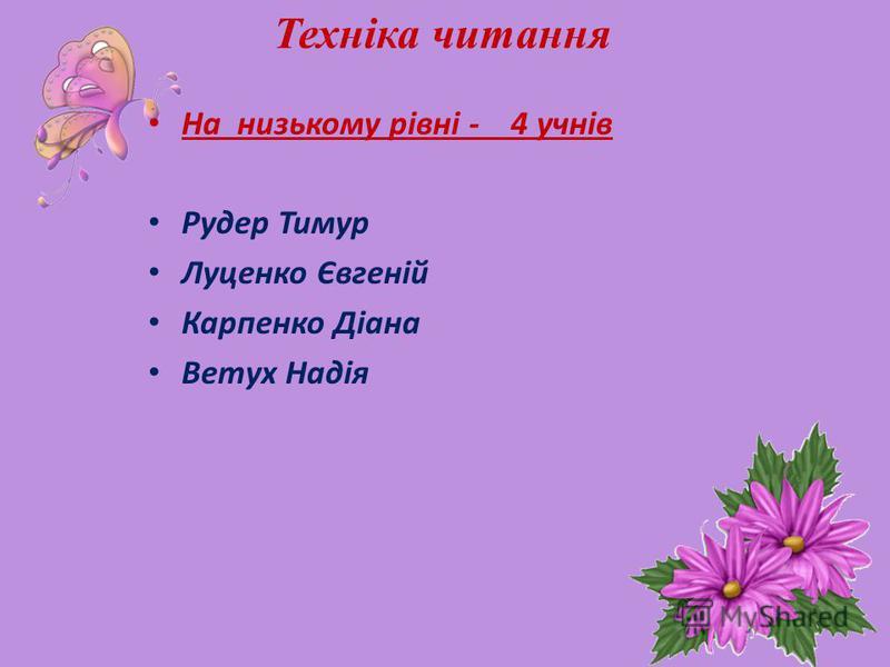 Техніка читання На низькому рівні - 4 учнів Рудер Тимур Луценко Євгеній Карпенко Діана Ветух Надія