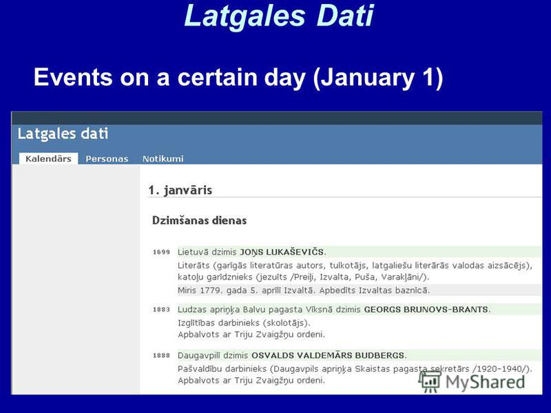 Latgales Dati Events on a certain day (January 1)