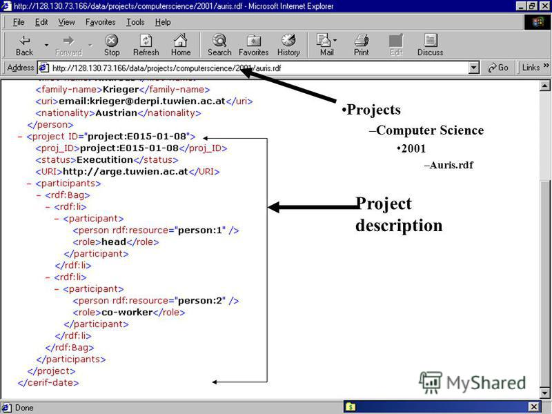 CSTIT RAS Andrei S. Lopatenko EuroCRIS May 2001 28 Projects –Computer Science 2001 –Auris.rdf Project description