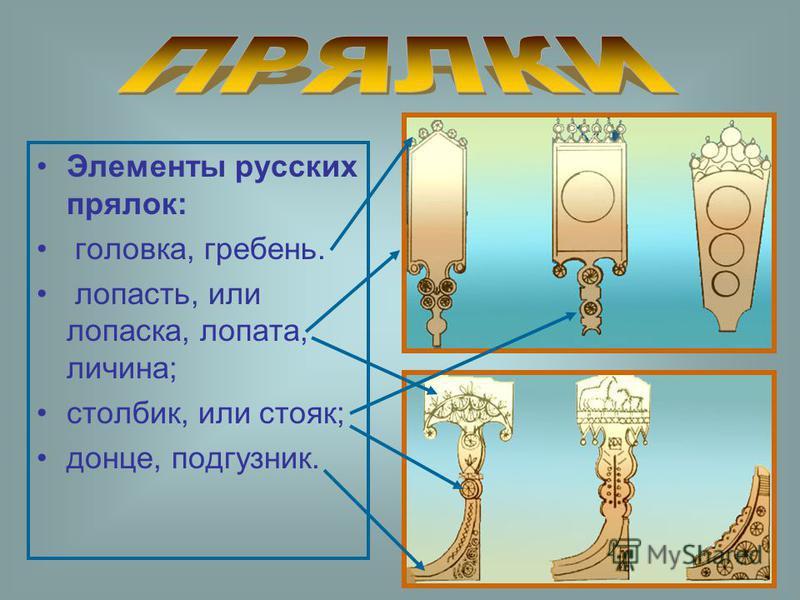Элементы русских прялок: головка, гребень. лопасть, или полоска, лопата, личина; столбик, или стояк; донце, подгузник.