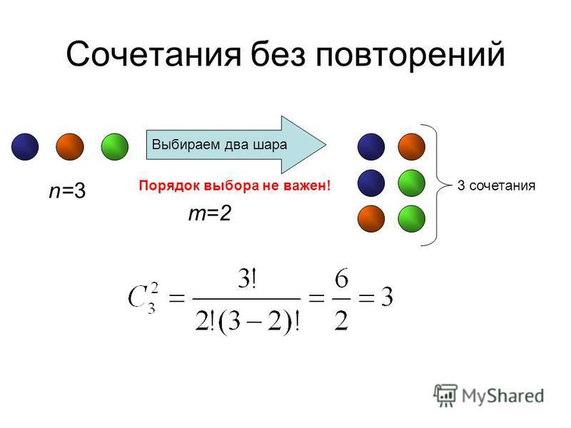 Сочетания без повторений n=3 Выбираем два шара m=2 Порядок выбора не важен!3 сочетания