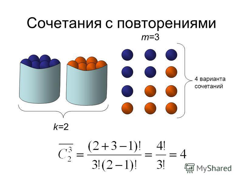 Сочетания с повторениями k=2 m=3 4 варианта сочетаний