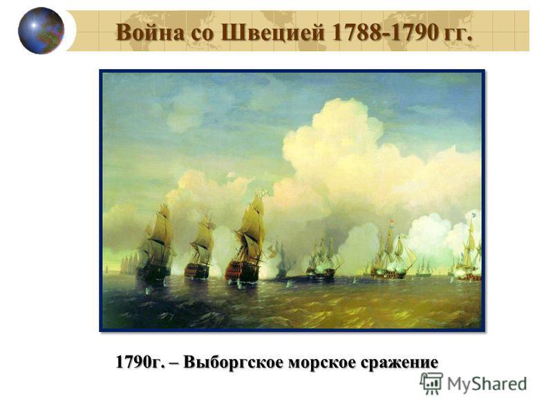 Война со Швецией 1788-1790 гг. 1790 г. – Выборгское морское сражение