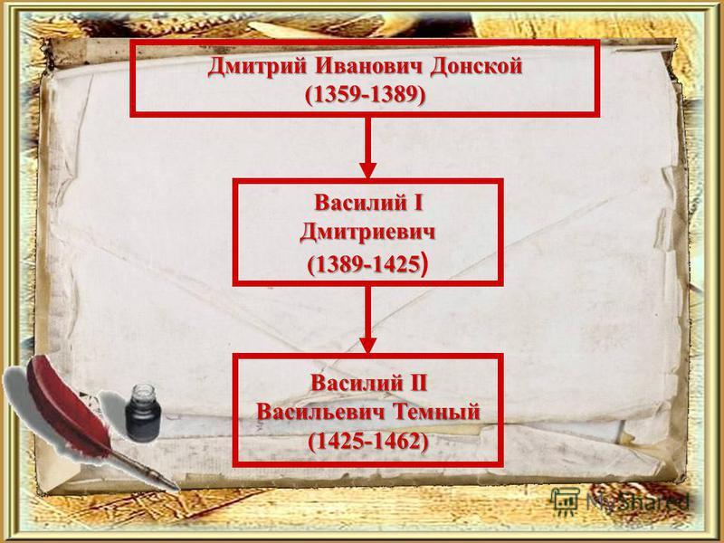 Дмитрий Иванович Донской (1359-1389) Василий I Дмитриевич (1389-1425 (1389-1425 ) Василий II Васильевич Темный (1425-1462)