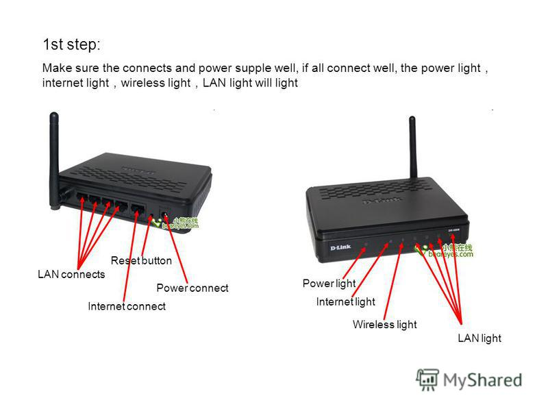 1st step: Make sure the connects and power supple well, if all connect well, the power light internet light wireless light LAN light will light Internet connect LAN connects Reset button Power connect LAN light Power light Internet light Wireless lig