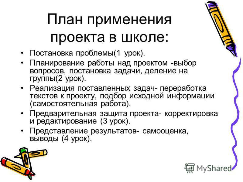 План применения проекта в школе: Постановка проблемы(1 урок). Планирование работы над проектом -выбор вопросов, постановка задачи, деление на группы(2 урок). Реализация поставленных задач- переработка текстов к проекту, подбор исходной информации (са