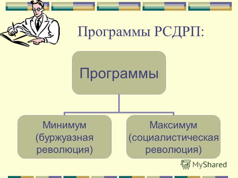 Программы РСДРП: Программы Минимум (буржуазная революция) Максимум (социалистическая революция)