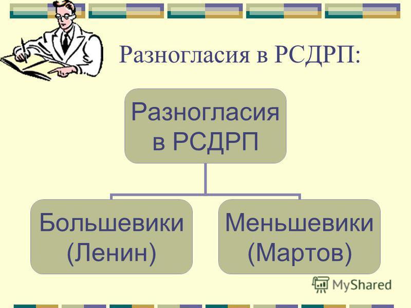 Разногласия в РСДРП: Разногласия в РСДРП Большевики (Ленин) Меньшевики (Мартов)