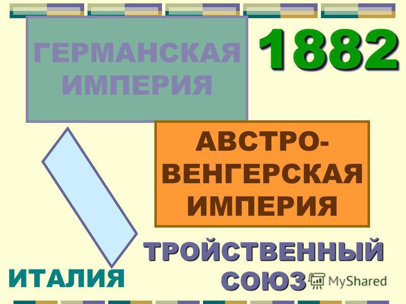 ГЕРМАНСКАЯ ИМПЕРИЯ АВСТРО- ВЕНГЕРСКАЯ ИМПЕРИЯ ИТАЛИЯ ТРОЙСТВЕННЫЙСОЮЗ 18821882