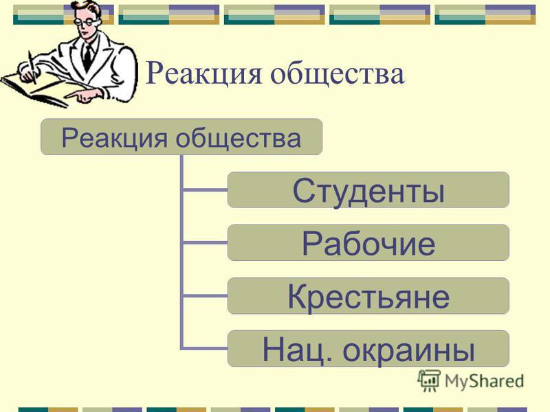 Реакция общества Студенты Рабочие Крестьяне Нац. окраины